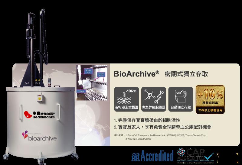 生寶3大國際認證及BioArchive®自動化儲存槽,病患移植後存活率,增加10%